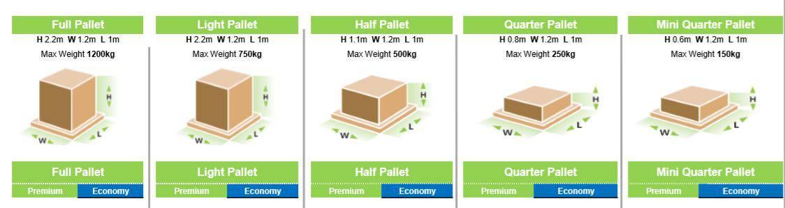 Pallet sizes | Acclaim Logistics